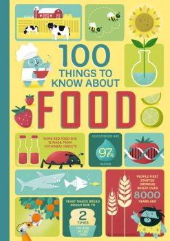 100-Things-to-Know-About-Food
